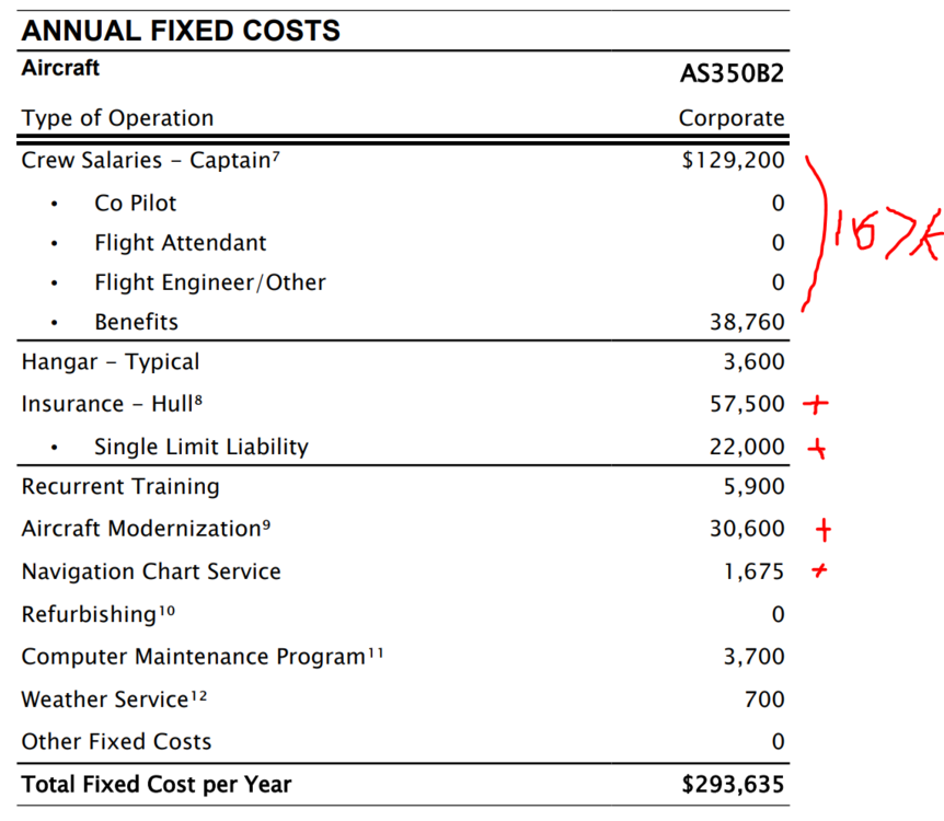 Fixed Cost B2 Corporate.PNG
